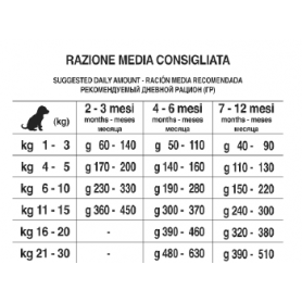 Trainer Natural Maxi Adult Prosciutto Crudo e Riso 12 kg
