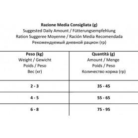 FARMINA N & D Grain Free Chicken & Pomegranate Adult Maxi 12kg