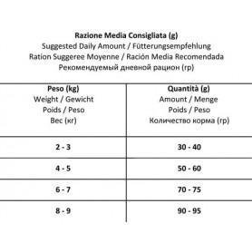 FARMINA N&D Ancestral Low Grain Dog Codfish & Orange Adul Mini 2,5 kg