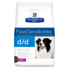 Hill's Prescription Diet d/d Canine Duck & Rice 12 kg